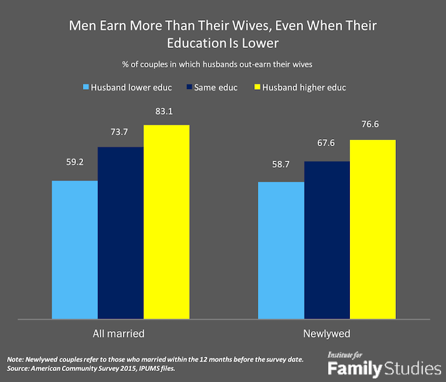 women who make more than their husbands