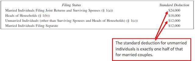 abolish marriage