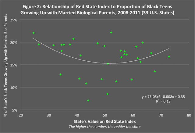 black intact scatterplot