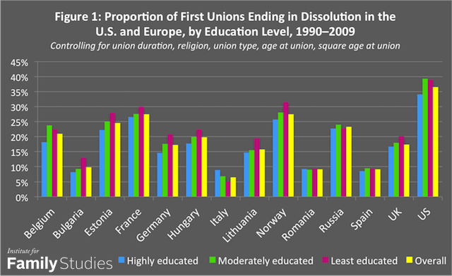 education dissolution figure 1