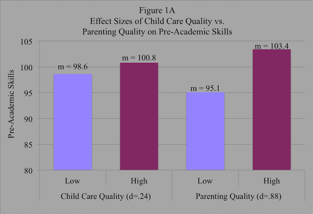figure 1a child care