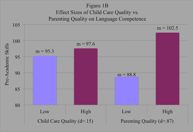 figure 1b child care