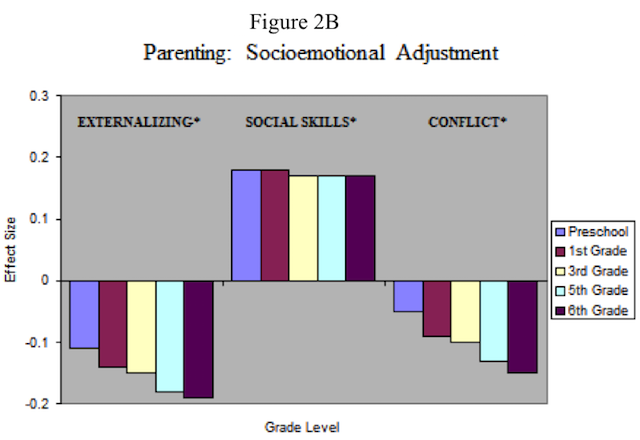 figure 2b child care