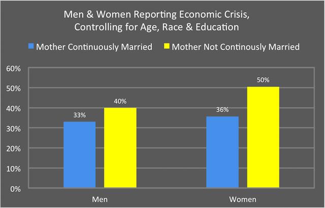 economiccrisisupdated